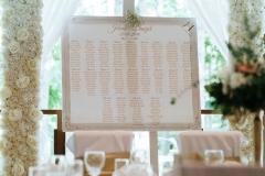 Table za raspored gostiju 27