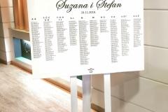 Table za raspored gostiju 25
